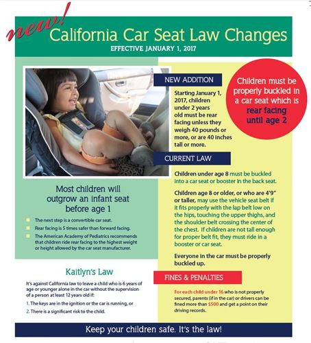 Child & Family Resources - Car Seat Purchasing and California Laws